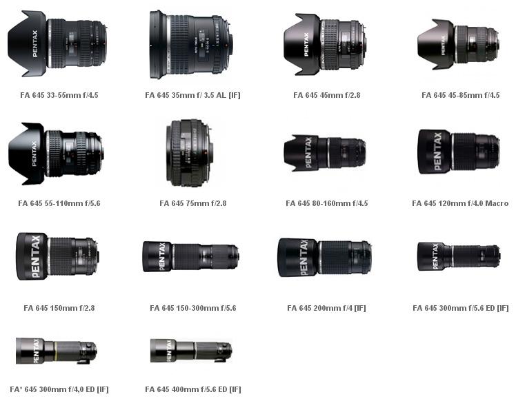 SMC Pentax-FA 645 lenses (autofocus)
