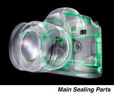 Canon EOS-1V: main sealing parts