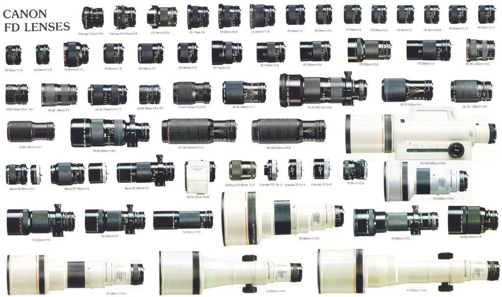 Canon FD Catalogue